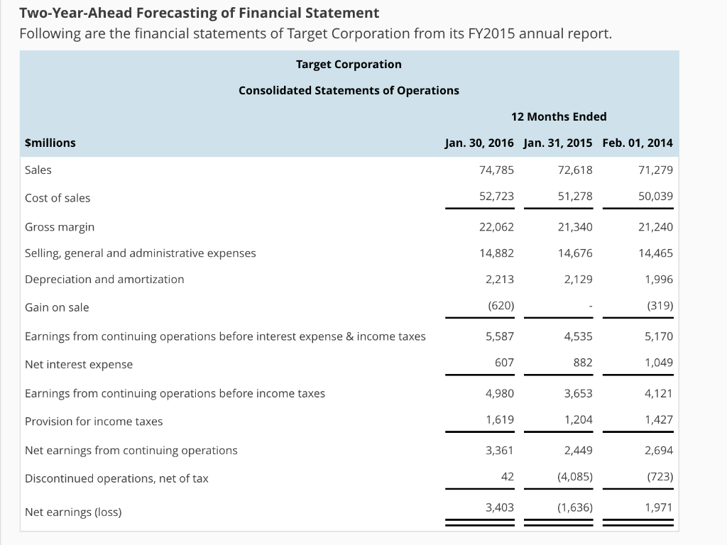 Two-Year-Ahead Forecasting Of Financial Statement