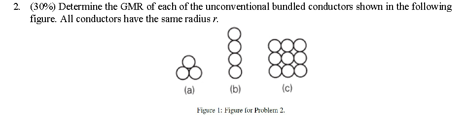 Solved: (3090) Determine The GMR Of Each Of The Unconventi