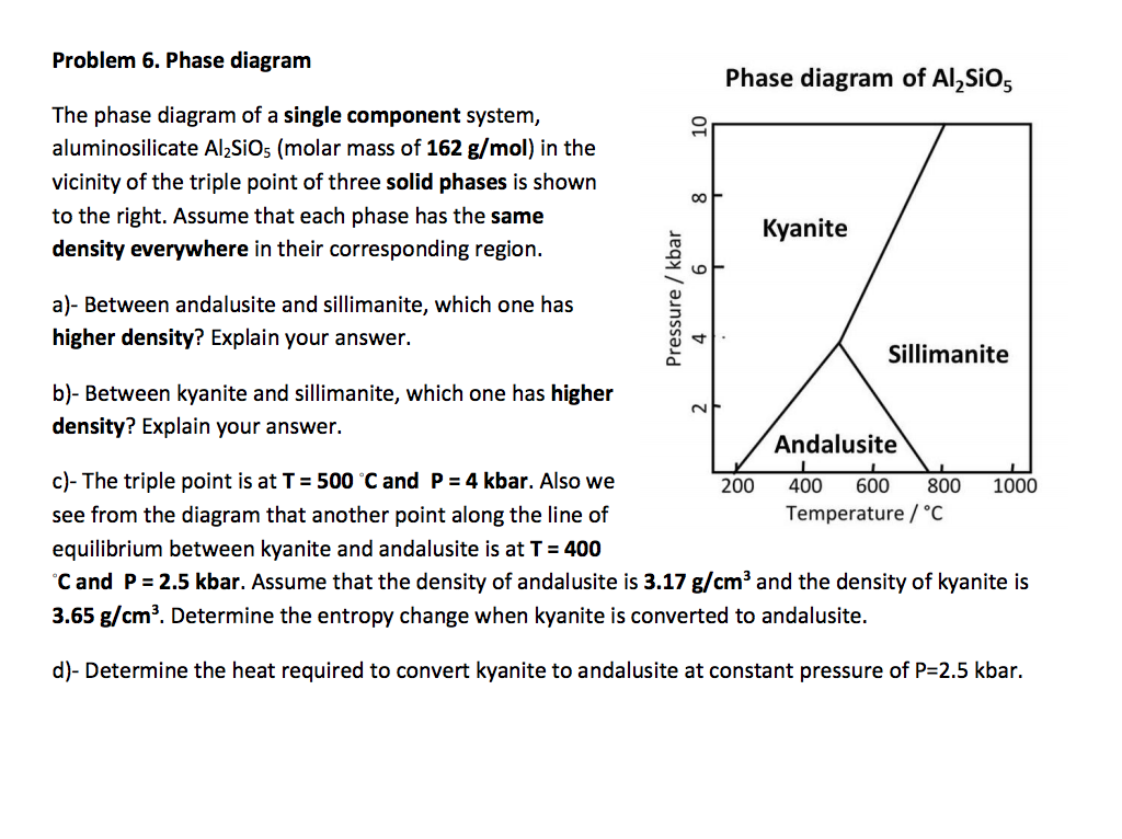 Problem 6  Phase Diagram Phase Diagram Of Al2sio5