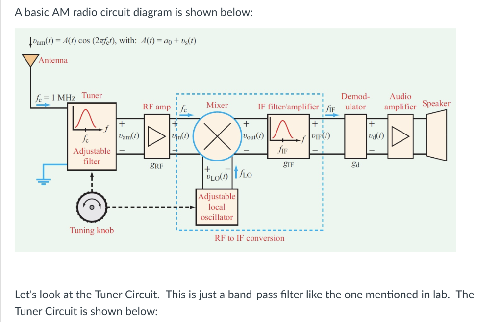 Solved  A Basic Am Radio Circuit Diagram Is Shown Below  D