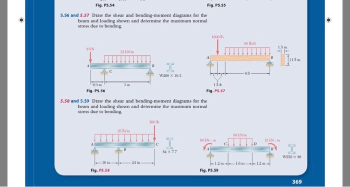 Stupendous Solved Draw The Shear And Bending Moment Diagrams For The Wiring 101 Ouplipimpapsstreekradiomeanderfmnl