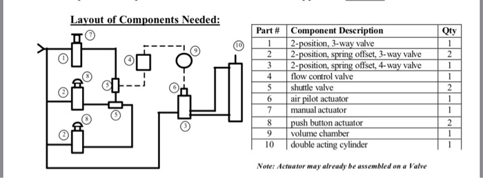 3 way air valve diagram solved lavout of components needed part component de  solved lavout of components needed