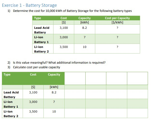 Exercise 1 Battery Storage Determine The Cost For 10 000 Kwh Of