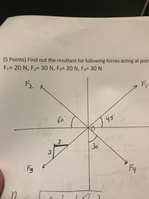 (5 Points) Find out the resultant for following forces acting at poin F1= 20 N, F2= 30 N, F3= 20 N, F.-30 N F, fo 45 3 301 3 3
