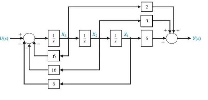 solved using mason\u0027s rule or reducing the block diagram t
