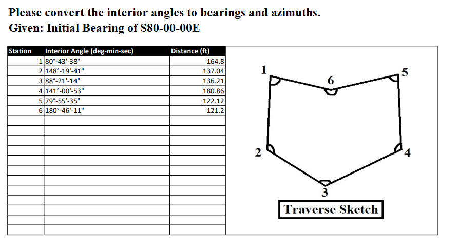Please Convert The Interior Angles To Bearings And Azimuths Given Initial Bearing Of S80