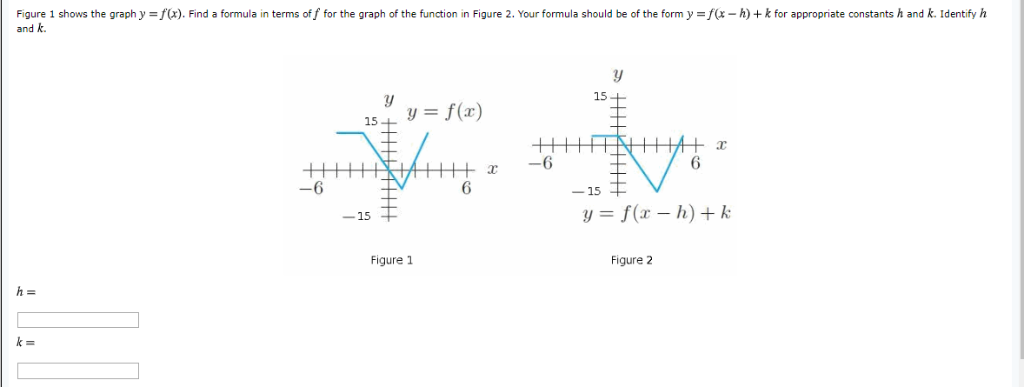 Figure 1 shows the graphy and k. ould be of the form y - f(x -h)k h) + k for appropnate constants h and k. Identify h Find a