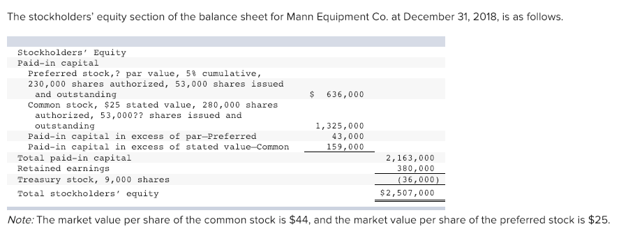 The stockholders equity section of the balance sheet for Mann Equipment Co. at December 31, 2018, is as follows. Stockholders Equity Paid-in capital Preferred stock,? par value, 5% cumulative, 230,000 shares authorized, 53,000 shares issued 636,000 and outstanding Common stock, $25 stated value, 280,000 shares authorized, 53,000?? shares issued and outstanding 1, 325,000 43,000 159,000 Paid-in capital in excess of par-Preferred Paid-in capital in excess of stated value-Common Total paid-in capital Retained earnings Treasury stock, 9,000 shares Total stockholders equity 2,163,000 380,000 (36,000) $2,507,000 Note: The market value per share of the common stock is $44, and the market value per share of the preferred stock is $25