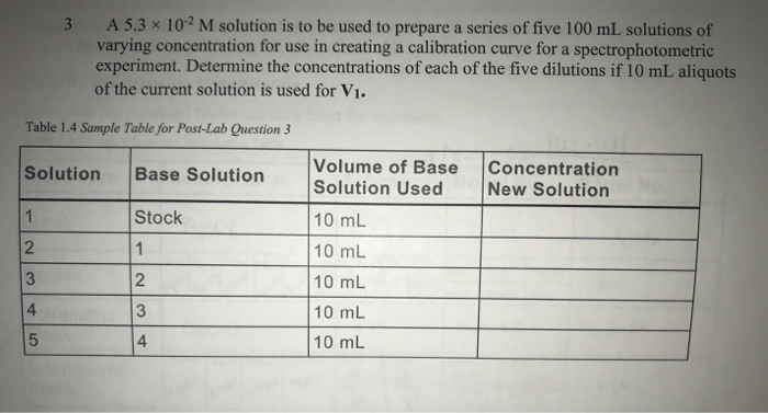 a lab experiment to determine which solutions are isotonic to eggs Diffusion/osmosis lab before you begin, save this lab report template on your computer as lastnameapbioosmosis read all.