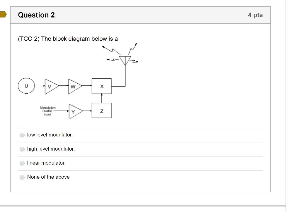 Block Diagram Of A High Level Modulation