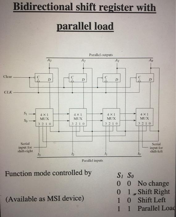Solved Consider Implementation Of An N Bit Shift Register Chegg Com