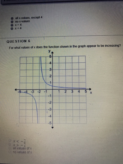 O all x-values, except 4 no x-values QUESTION 6 For what values of x does the function shown in the graph appear to be increasing? 2 ㄨㄑㄧㄥ ali values of x no values of x