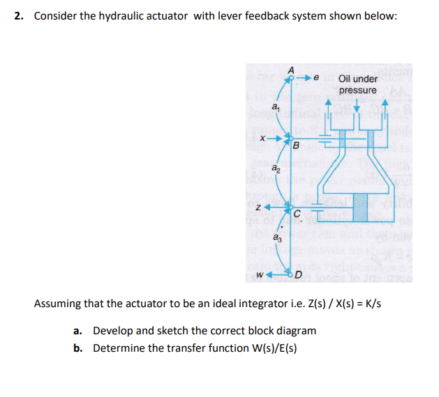Solved: 2  Consider The Hydraulic Actuator With Lever Feed