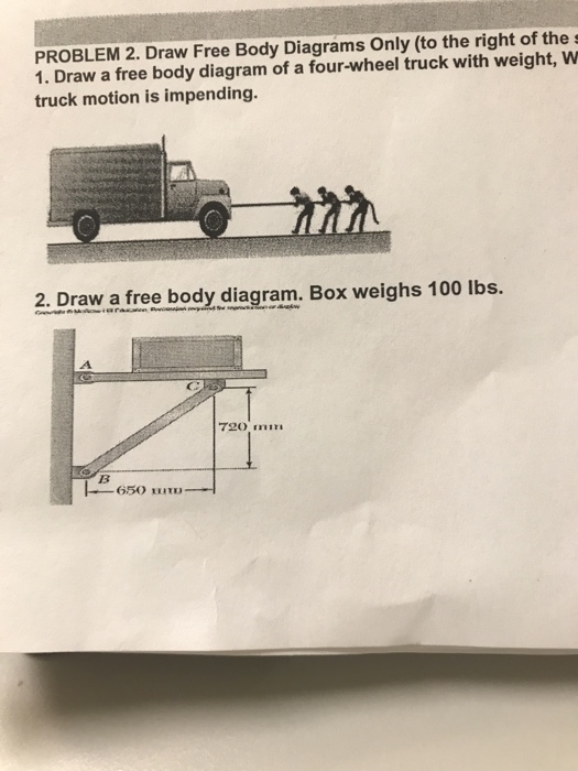 draw free body diagrams only (to the right of the s 1
