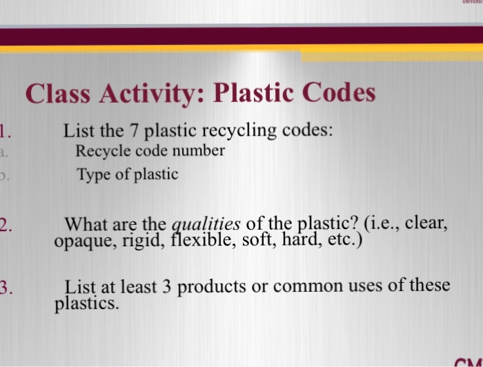 Solved: Class Activity: Plastic Codes List The 7 Plastic R