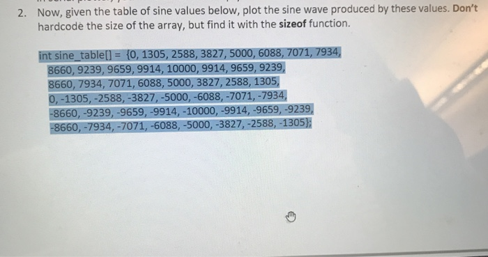 Solved: Now, Given The Table Of Sine Values Below, Plot Th