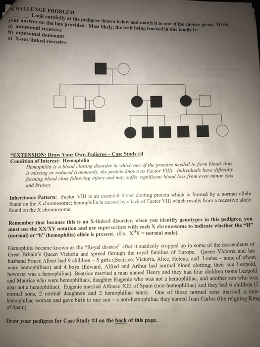 Solved: Look Carefully At The Pedigree Drawn Below And Mat ...