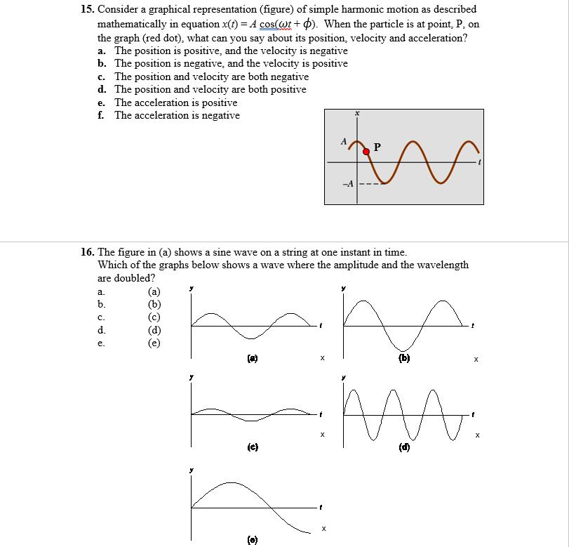 Solved: 15. Consider A Graphical Representation (figure) O ...