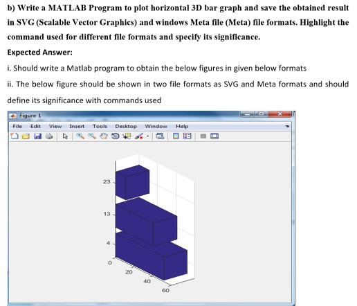 Solved: B) Write A MATLAB Program To Plot Horizontal 3D Ba