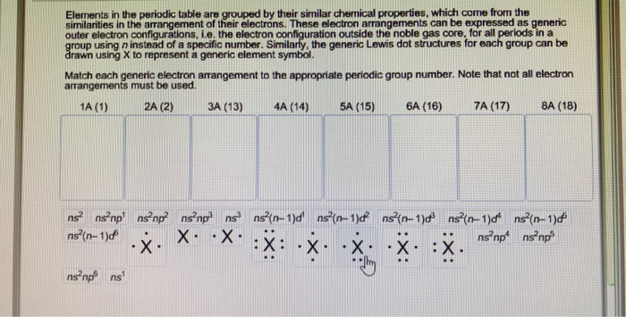 Solved match each generic electron arrangement to the app elements in the periodic table are grouped by their similar chemical properties which come from match each generic electron arrangement urtaz