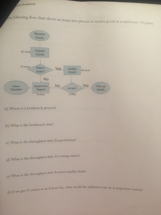 Solved: He Following Flow Chart Shows An Inspectio On Proc