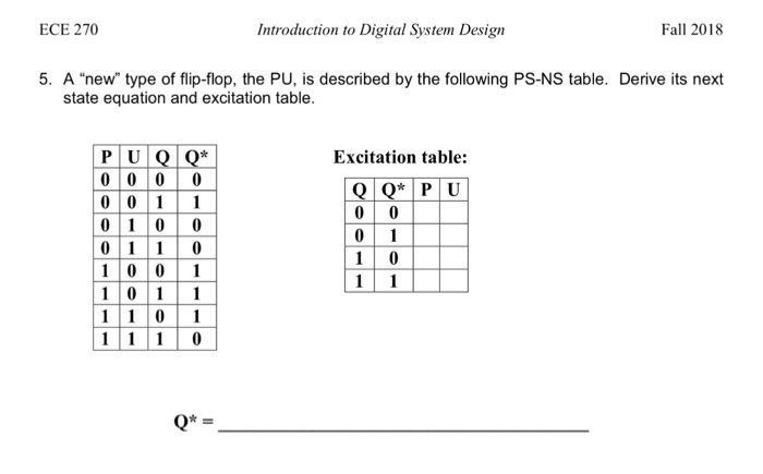 ECE 270 Introduction to Digital System Design Fall 2018 5. A new type of flip-flop, the PU, is described by the following PS-NS table. Derive its next state equation and excitation table. PU Excitation table: 0