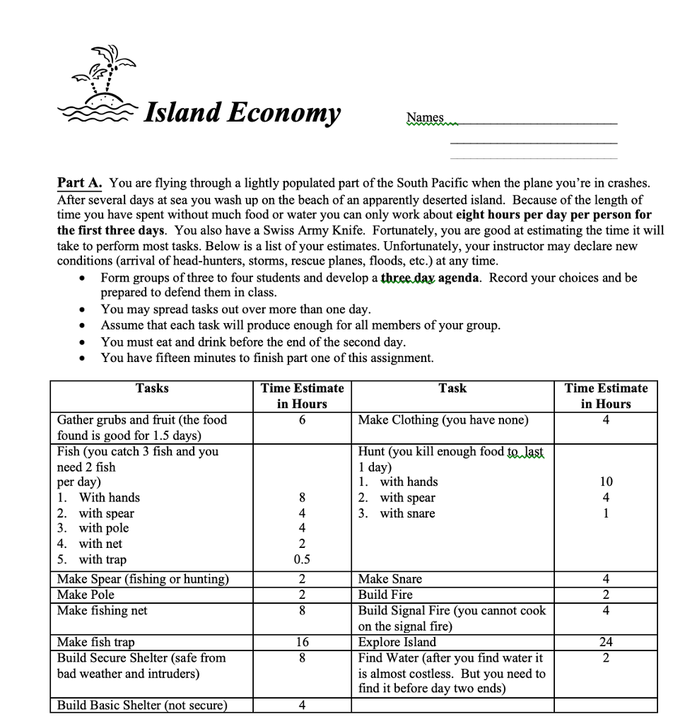 Island Economy Ames Part A You Are Flying Through
