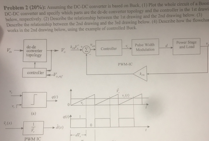 Solved: Problem 2 (20%): Assuming The DC-DC Converter Is B