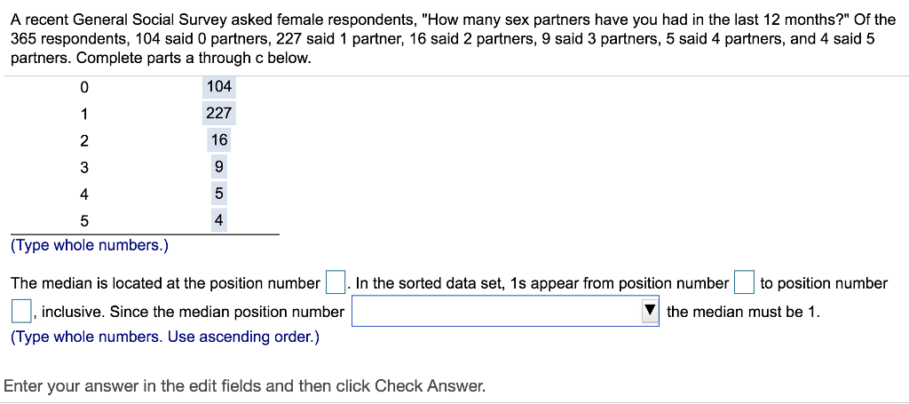 A recent General Social Survey asked female respondents, How many sex  partners have you had