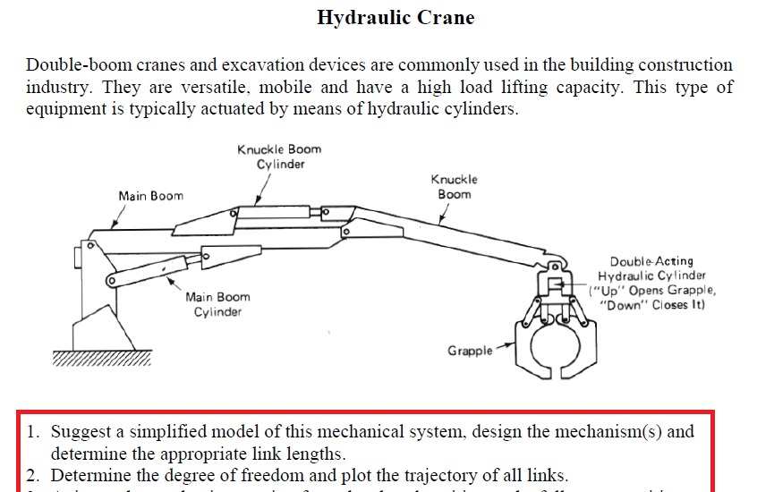 Hydraulic Crane Suggest A Simplified Model Of This Cheggcom