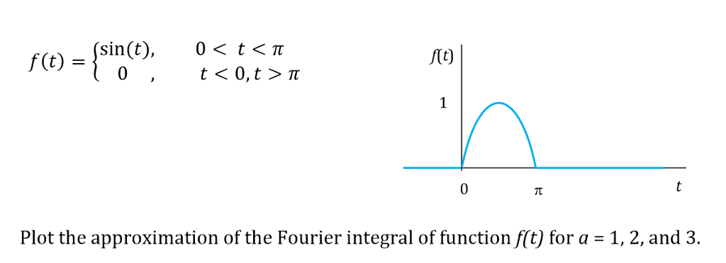 Solved: Using MATLAB, Find The Fourier Integral Representa