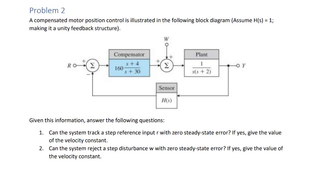 Yes Block Diagram - Wiring Diagram Update on