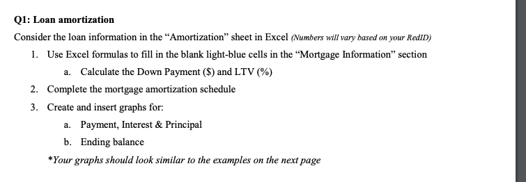 solved q1 loan amortization consider the loan informatio