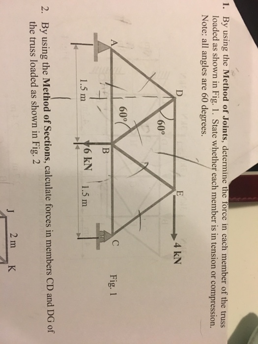 Solved: By Using The Method Of Joints, Determine The Force ...