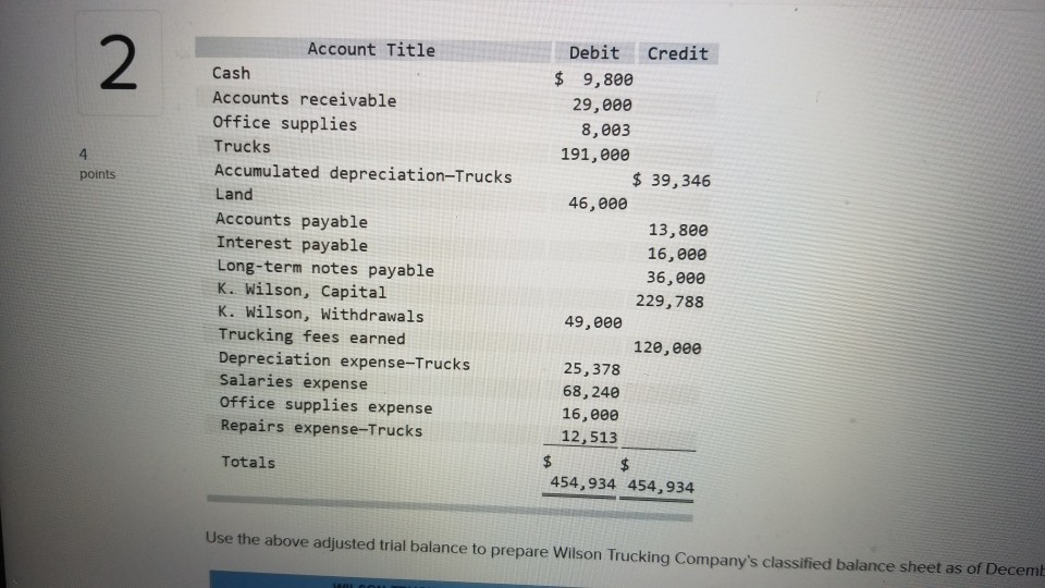 Solved Interest Payable 16 000 Long