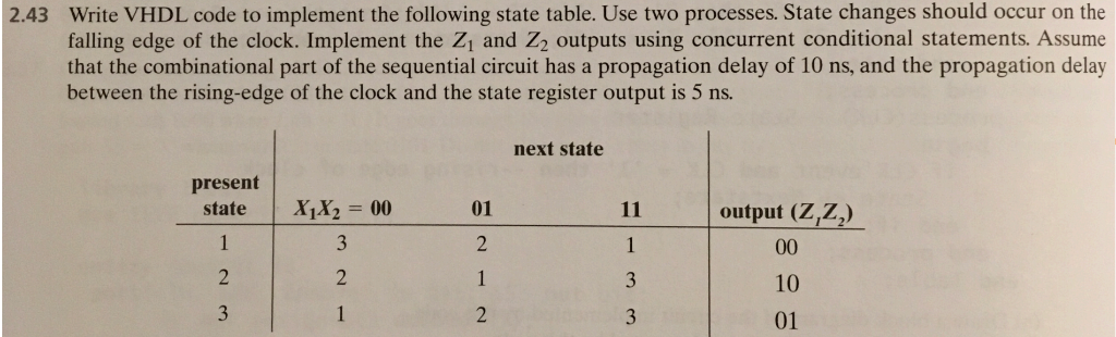 Write VHDL code to implement the following state table. Use two processes. State changes should occur on the falling edge of
