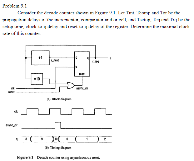 problem 9 1 consider the decade counter shown in figure 9 1  let tint,  tcomp and