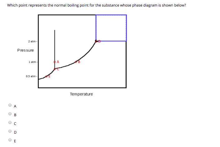 Solved Which Point Represents The Normal Boiling Point Fo