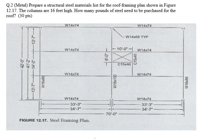 Q.2 (Metal) Prepare A Structural Steel Materials L...   Chegg.com