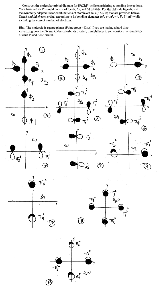 Solved Construct The Molecular Orbital Diagram For Ptcl4