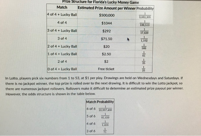 Are The Numbers Of Tickets Sold For Each Lottery G