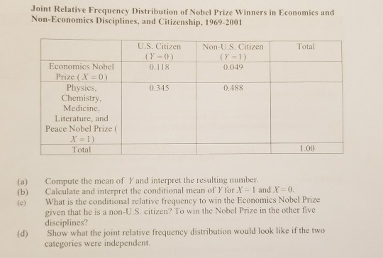 Solved: Joint Relative Frequency Distribution Of Nobel Pri