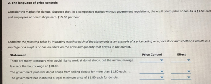 2 The Language Of Price Controls Consider Market For Donuts Suppose That