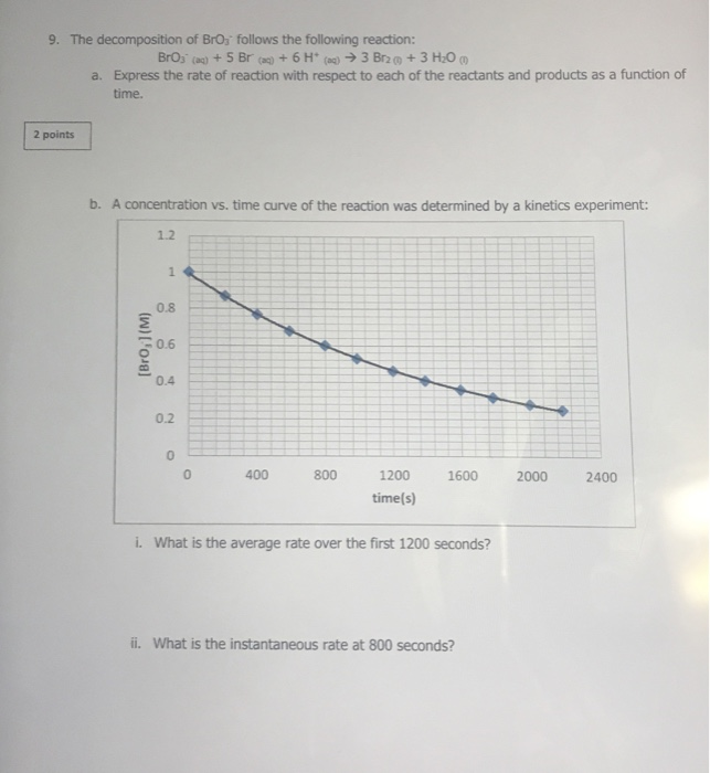 the rate of reaction with caco3 essay Introduction we are going to do an experiment to see how surface area effects the rate of reaction when added to hydrochloric acid i will add calcium carbonate (marble chips) to hydrochloric acid.