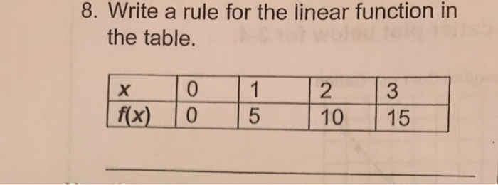 write a rule for the linear function in the table  chegg