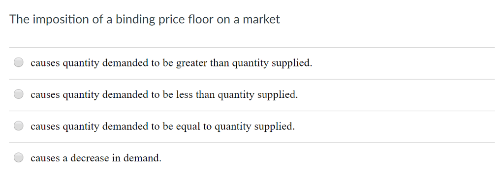 Solved The Imposition Of A Binding Price Floor On A Marke