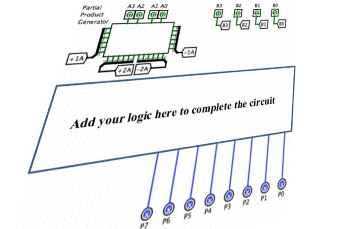 Solved: The Diagram Below Shows An Incomplete Design For A ... on 16-bit multiplier logic diagram, 8-bit multiplier diagram, 4 bit adder diagram, bit mode diagram, bit shifter diagram,