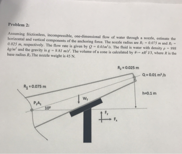Force Flow Rate: Solved: Problem 2 Assuming Frictionless, Incompressible, O