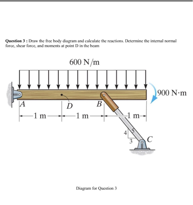 solved question 3 draw the free body diagram and calcula rh chegg com