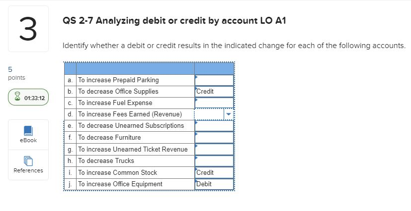 Solved: 3 QS 2-7 Analyzing Debit Or Credit By Account LO A ...